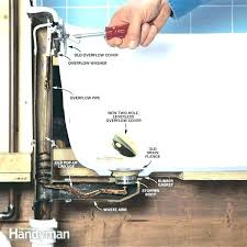bathtub pipe clogged home remedy for clogged drain with standing water bathtubs bathroom sink clog home