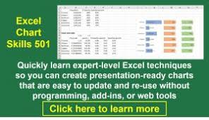 How To Link Excel Data To Powerpoint Chart Linking A Graph In Powerpoint To The Excel Data So The Graph