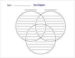 How To Use A Triple Venn Diagram Triple Venn Diagram Template Creative Worksheet Three Circle