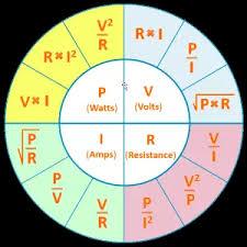 Power Wheel Chart Volts Amps Watts Ohms Calculator