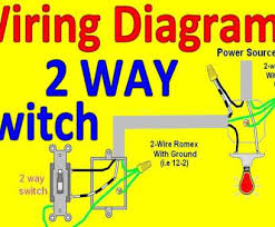 single pole switch wiring diagram power at light top power pole single pole switch wiring diagram power at light perfect wiring diagram power light then