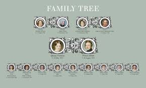 Family Tree Template Queen Victoria Family Tree Template