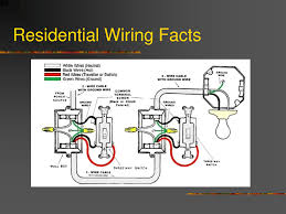 house wiring diagrams for australia on house download wirning diagrams electrical wiring for dummies at House Wiring 101