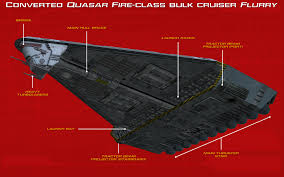 converted quasar fire class flurry tech readout by unusualsuspex converted quasar fire class flurry tech readout by unusualsuspex com on