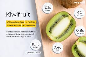 Kiwi Nutrition Facts Calories Carbs And Health Benefits