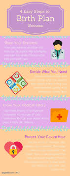 Easy Birth Plan Brittneys Birth Plan Success In 4 Easy Steps Apgardian