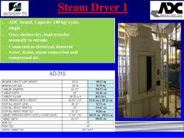 laundry machines hospital industrial laundry Samsung Dryer Wiring Diagram at Adc 310 Dryer Wiring Diagram