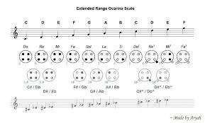 4 Hole Ocarina Finger Chart Google Search Ocarina Music