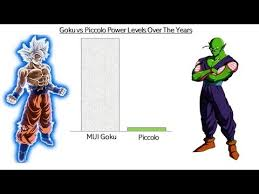Videos Matching Goku Vs Piccolo Power Levels Dragon Ball
