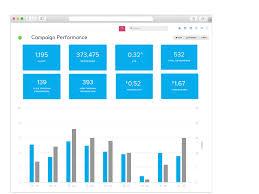 Adroll Retargeting Reports For Digital Ad Agencies Reportgarden