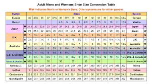 Shoe Sizes Globally Pure Leathers Shoes Chappals