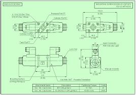 hydraulic solenoid valves Hydraulic Solenoid Valve Wiring Diagram german din standard 43650 plugs solenoid valves wiring diagram for solenoid hydraulic valve