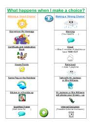 Rewards And Consequences Avonwood Primary School