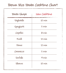 Brown Rice Pasta Cooking Times Jovial Foods Inc