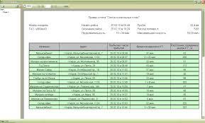 Киров gps Контроль мониторинг подвижных объектов в реальном  Отчеты
