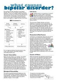 Graph Of Bipolar Disorders Dsm 5 Google Search Bipolar