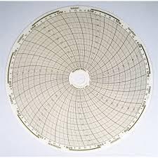 Circular Chart Paper Winn Marion 24001661 001 Paper Circular Chart For Ar 100 7day