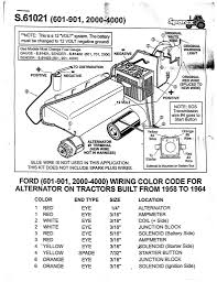 ford tractor generator wiring diagram wiring diagram ford 9n wiring harness wiring diagrams best