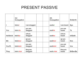 Latin 3rd Conjugation Chart Passive Voice Forms Carla Geiger Latin Ii Iii Form Of Be