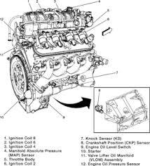 5 3 vortec engine diagram 5 3 image 2001 chevy silverado knock sensor wiring diagram on 5 3 vortec engine diagram