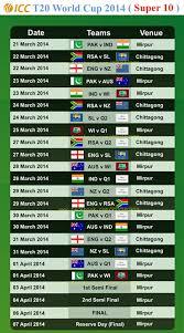 T20 World Cup Women Vs Men Panosundaki Pin