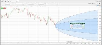 Probability Analysis Chart Advanced Dashboard Help