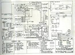 wiring diagram goodman electric furnace wiring diagram in single run capacitor wiring home \u203a wiring diagram \u203a goodman air handler wiring diagram hvac system \u203a goodman electric furnace wiring diagram in whirlpool thermostat replacement goodman
