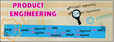 Product Engineering Product Engineering Services Product Design And Engineering