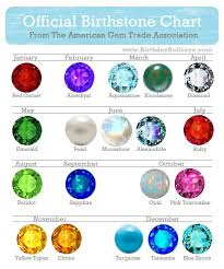 Traditional Birthstone Chart Pinterest Worthy Birthstone Color Charts You Can Trust