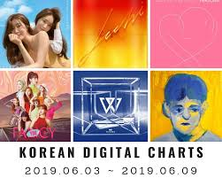 Music Chart Korean Digital Charts 23rd Week 2019 2019 06