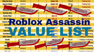Roblox Assassin Value List How Rare Are Your Exotics Complete Official Roblox Assassin Value List