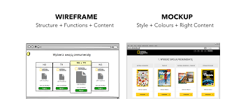 What Is Mockup Design What Is The Difference Between Wireframe Mockup And