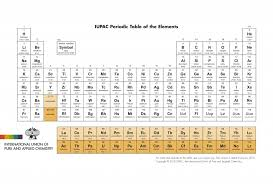 Periodic Table of Elements IUPAC | Cordoue | Pinterest | Periodic ...