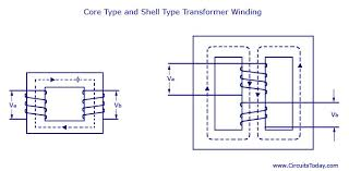 electrical transformer diagram. Perfect Electrical Single Phase Transformer Circuit Diagram Best Of 40 Awesome Electrical  Intended O