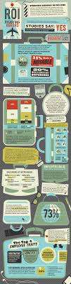 infographic the roi of studying abroad course hero blog infographic the roi of studying abroad