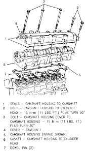chevy 2 4 twin cam diagram just another wiring diagram blog • 2 4 twin cam engine diagram wiring diagram library rh 3 desa penago1 com 2 4 ecotec engine diagram 2 4 ecotec engine diagram