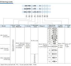 Pneumatic Cylinder Size Chart Airtac