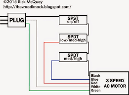 schematic 3 speed fan the wiring diagram the wood knack how to wire an hvac fan motor for 3 speeds schematic