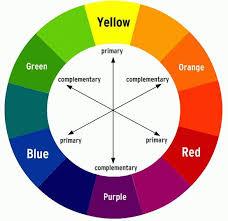 Color Wheel Makeup Color Wheel At Home Hair Color Color