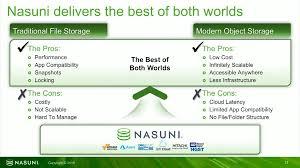 Nasuni Enterprise File Services Platform With Tom Rose
