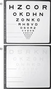 Sloan Low Contrast Letter Acuity Charts Depicted Are Sloan