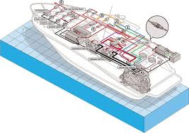 Bass Boat Running Lights Wiring Diagram Wire Diagram for Boat Nav Lights