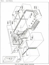 Ezgo txt golf cart wiring diagram new ezgo golf cart wiring diagram lovely vintagegolfcartparts