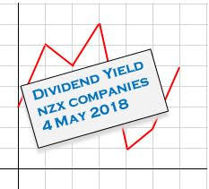 Dividend Yield For Nzx Companies 4 May 2018 Journey To Invest