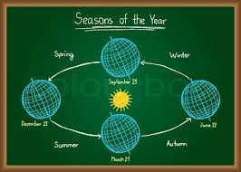 Image result for four seasons of the year
