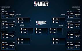 The national basketball association is a professional basketball league in north america. Nba Playoff Games Today 2021 Live Scores Tv Schedule More To Watch Tuesday S Matchups Sporting News