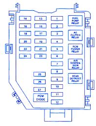 chrysler t c 1998 limited fuse box block circuit breaker diagram chrysler t c 1998 limited fuse box block circuit breaker diagram
