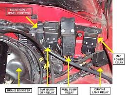 87 tpi wiring diagram images wiring diagram also 1986 camaro fuel tpi wiring harness diagram furthermore camaro starter
