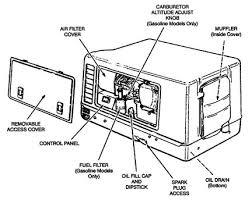 generator onan kvc operator manual 430kb pdf