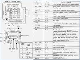 1968 camaro fuse box diagram wiring diagrams best 68 camaro fuse box diagram wiring diagram data 1968 camaro horn button diagram 1968 camaro fuse box diagram